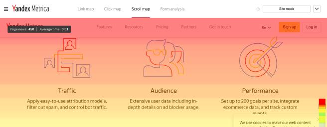 scrollmap